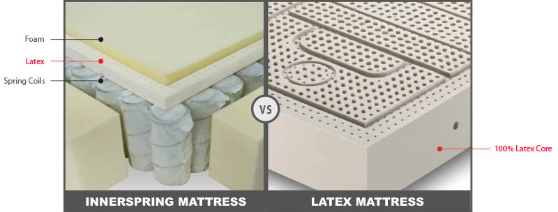 Latex Pillow Spring Mattress Not But A Great Way To